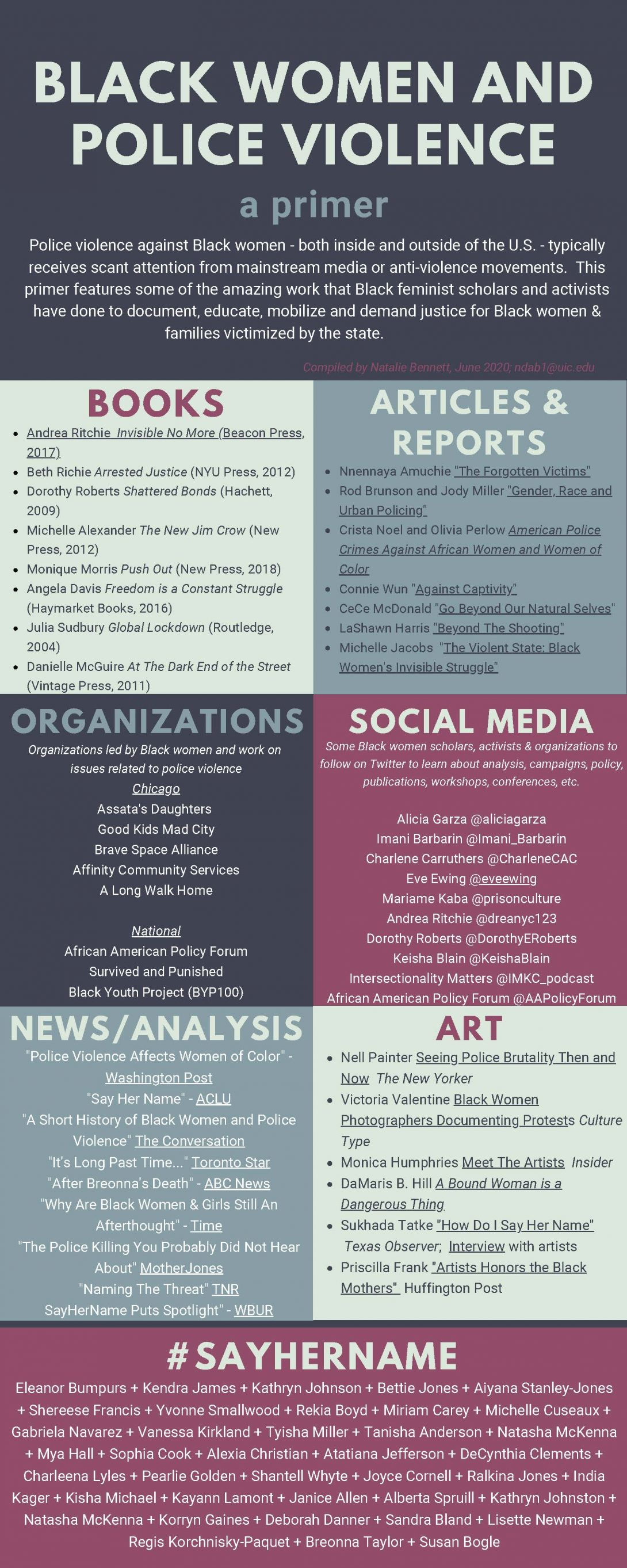 A chart of resources related to Black Women and Police Violence, with the following categories: books, articles and reports, organizations, social media, news and analysis, and art. At the bottom is written #SayHerName, followed by the names of Black women who were victims of police violence.