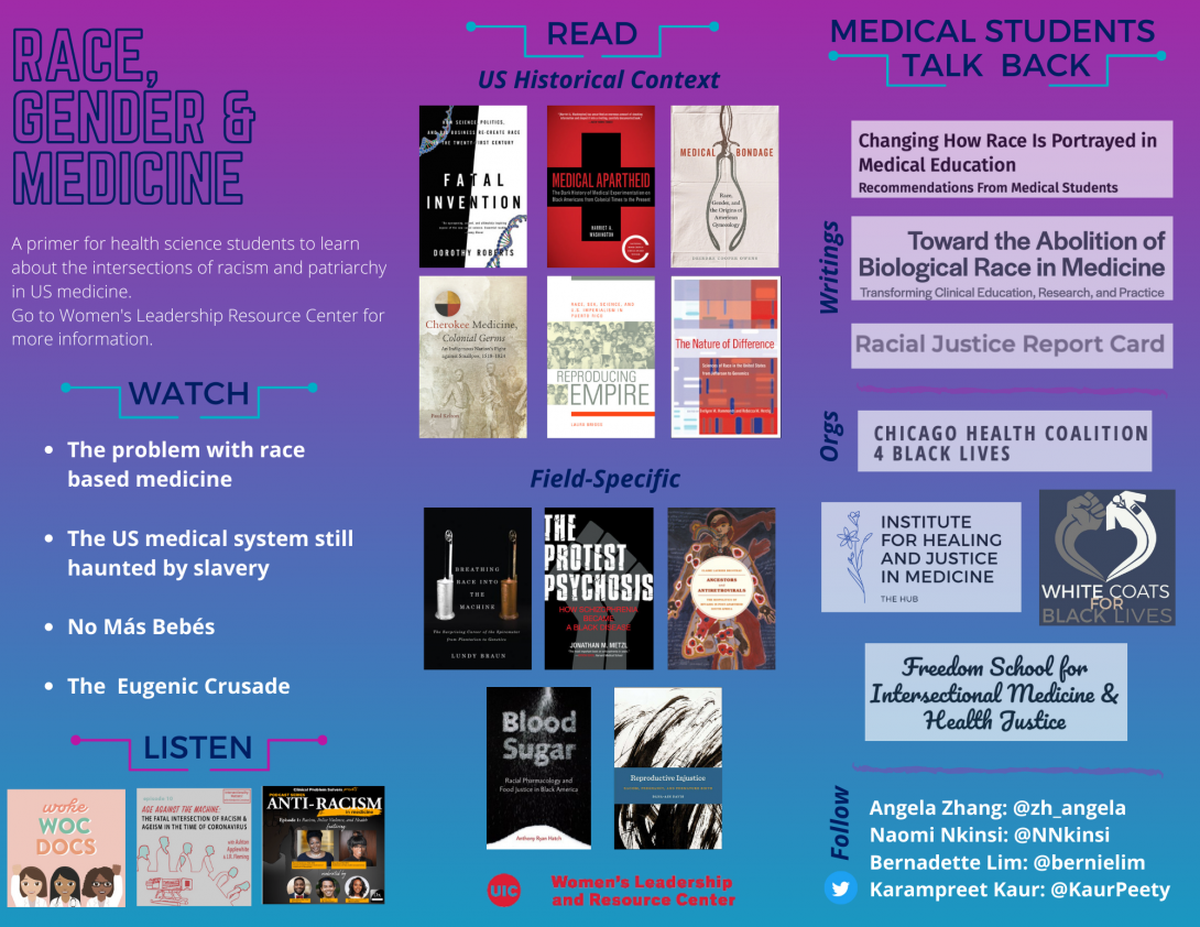 Collections of resources on the intersections of racism, patriarchy, and U.S. medicine. Resources includes books, articles, documentaries, podcasts from researchers, medical students, and community organizers.